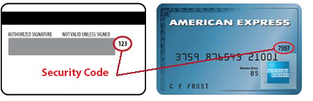 Security Code Credit Card